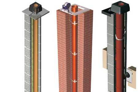 Как утеплить дымоходную трубу на улице своими силами?