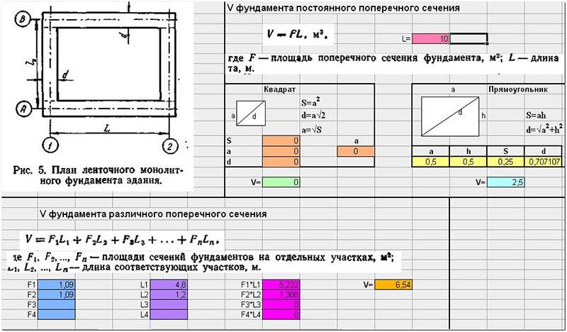 Армирование плитного фундамента: схема, пример расчета