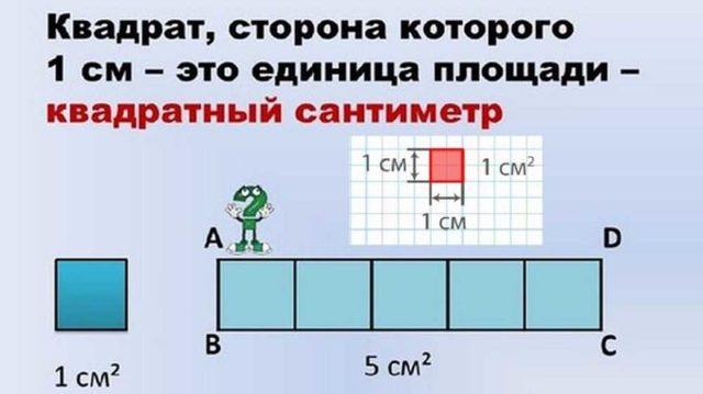 1 кубометр: сколько метров, литров, какой вес? в 1 тонне сколько кубометров? как посчитать куб: таблица