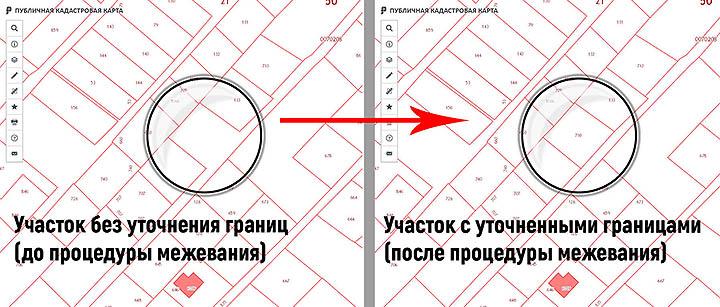 Как сделать межевание земельного участка - инструкция как сделать межевание земельного участка - инструкция