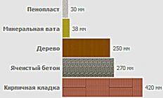 Каменная (базальтовая) вата (79 фото): для утепления фасада дома и дымохода, характеристики минерального утеплителя, размеры