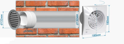 Вытяжная вентиляция с выходом через стену на улицу, установка