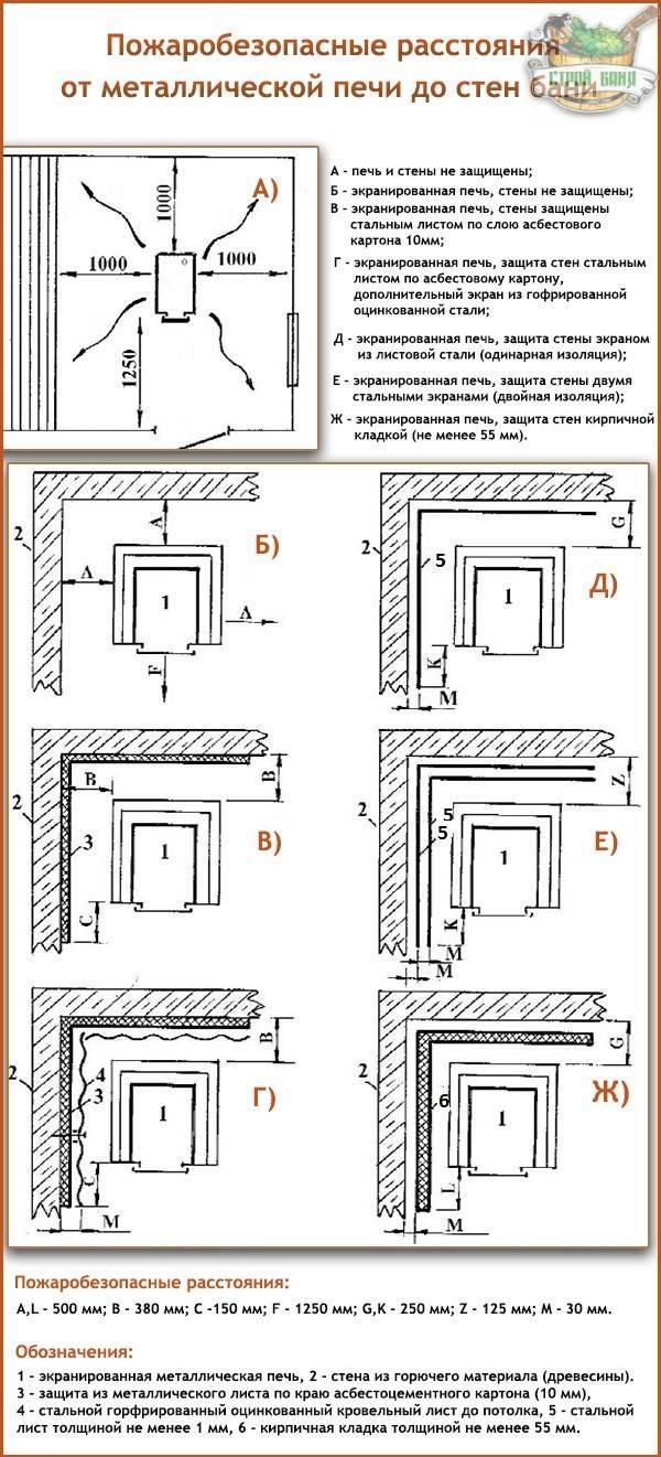 Качественная огнестойкая монтажная пена защитит ваш дом от пожара