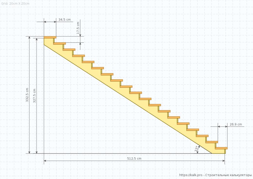 калькулятор лестницы на косоурах