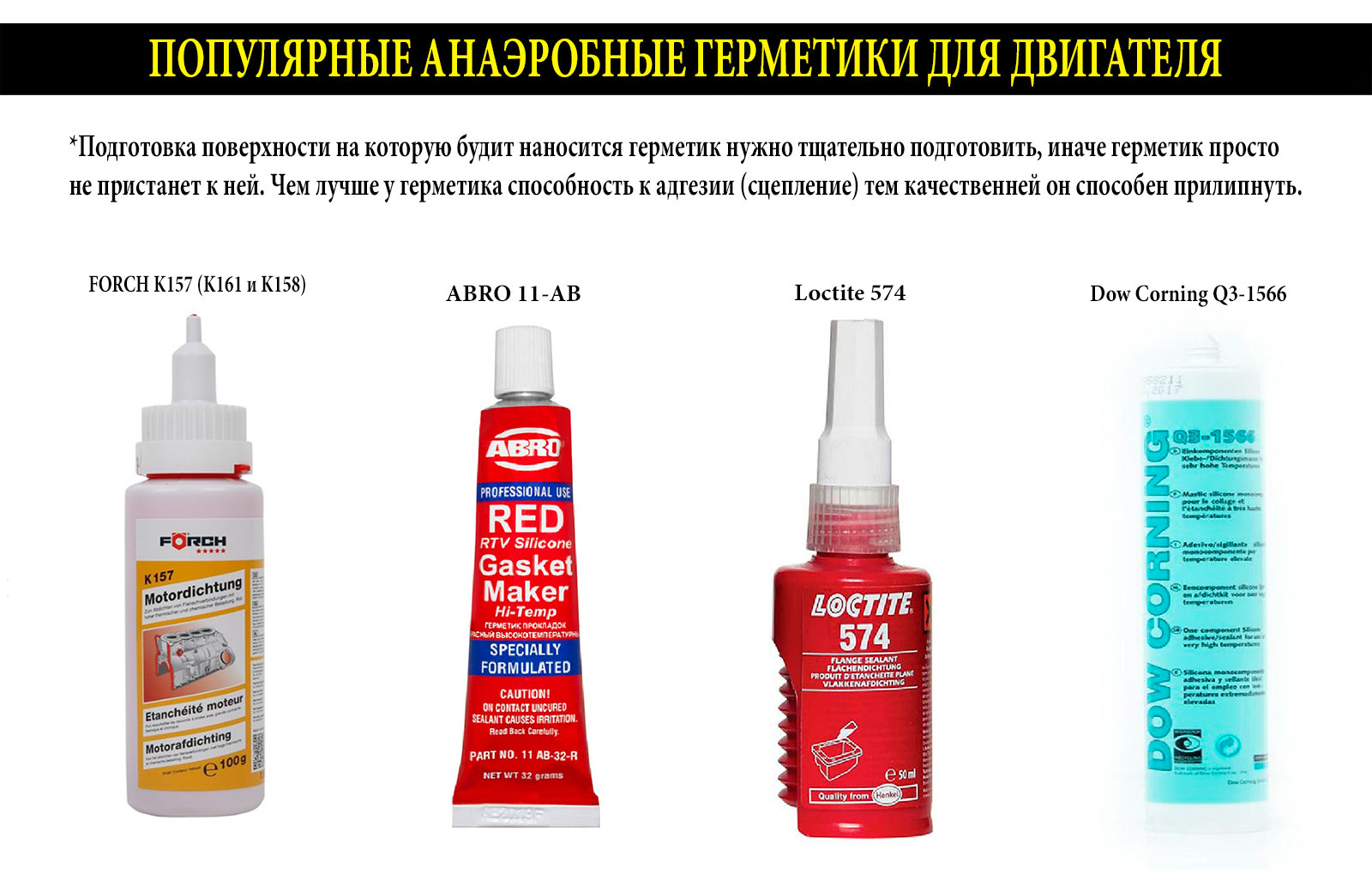 Анаэробный герметик: достоинства и свойства, лучшие марки