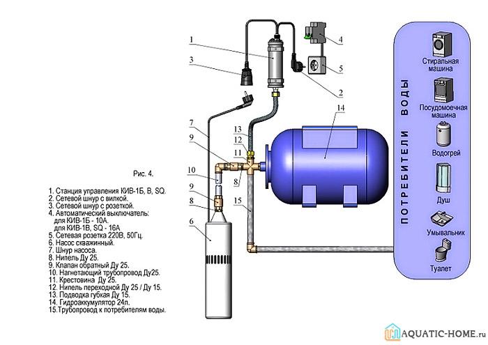 как регулировать реле давления на гидроаккумуляторе