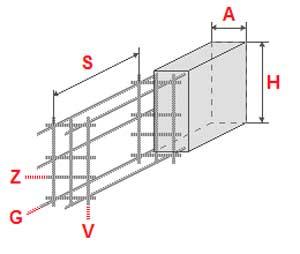 Расчет плитного фундамента по нагрузке с примером