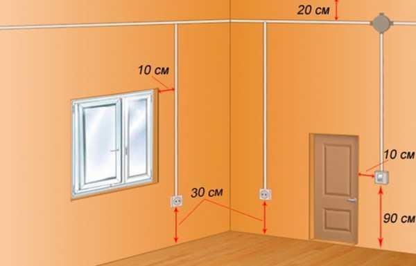план розеток и выключателей в квартире