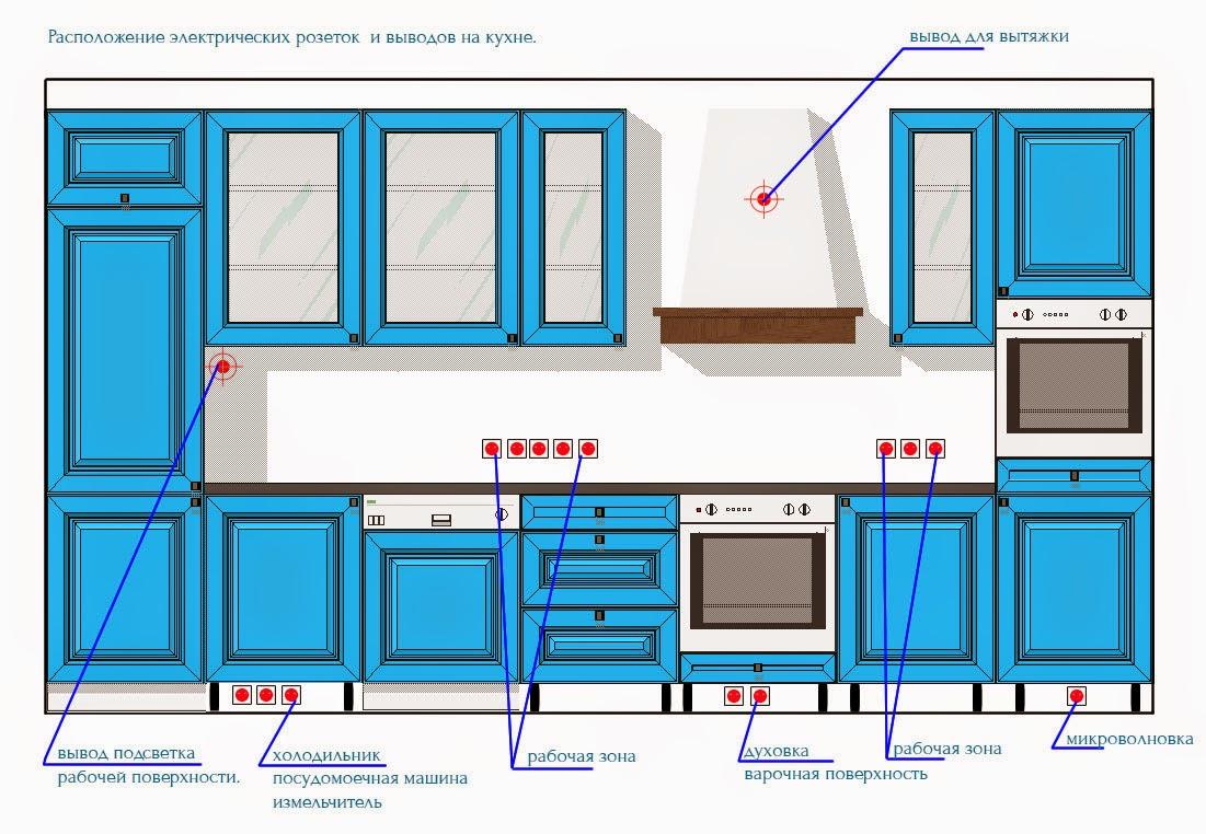 Условные обозначения розеток и выключателей на электрических схемах