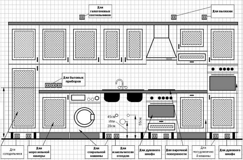Расположение дома согласно фэн-шуй | интерьер и дизайн вашего дома