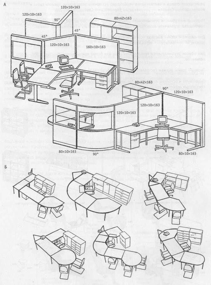 эргономика в дизайне интерьера
