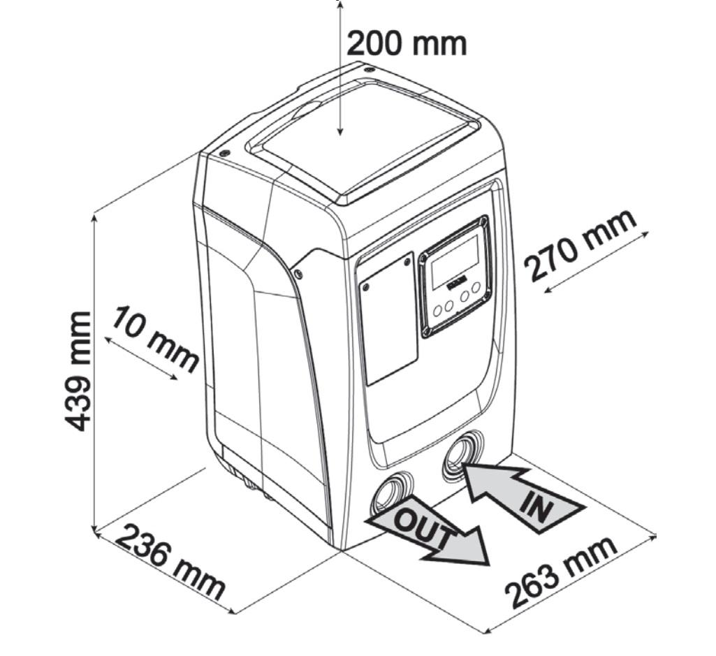 e sybox mini