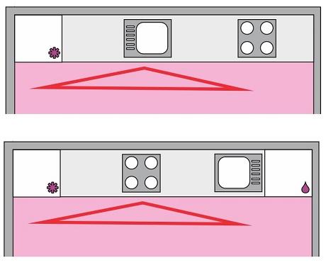 Угловые кухни – эргономика комфорта | интерьерные штучки