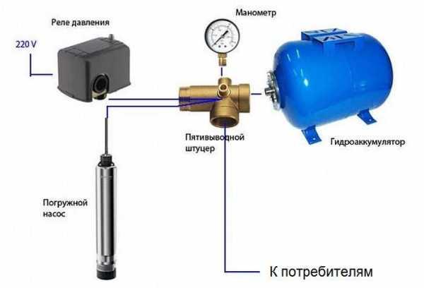 как подключить водяной насос