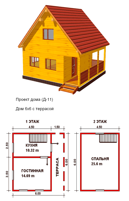 строительство садовых домиков