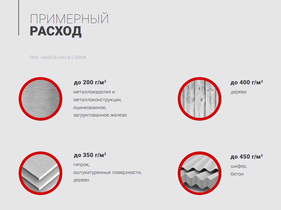 Особенности выбора и использования резиновой краски для металла