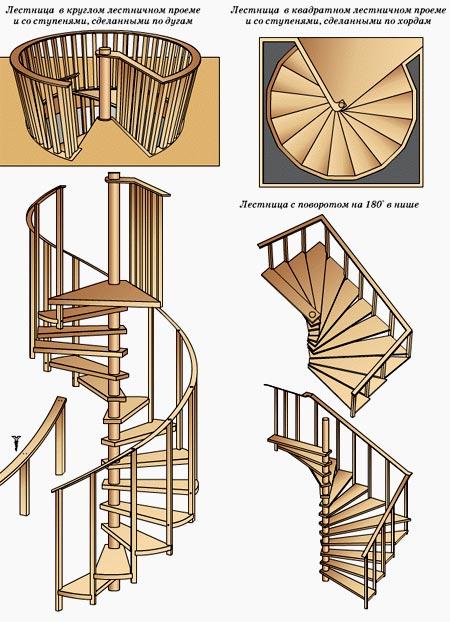 Деревянная винтовая лестница своими руками на второй этаж, фото образцов в интерьере