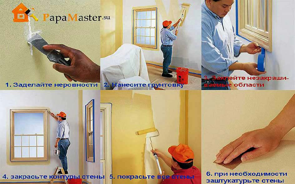 Покраска стен своими руками: фото и видео, как покрасить стены в квартире
