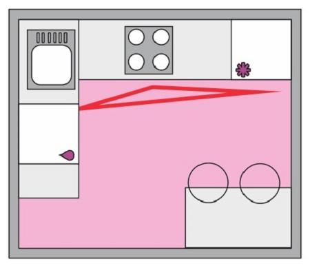 Эргономика кухонного пространства – zmebel
