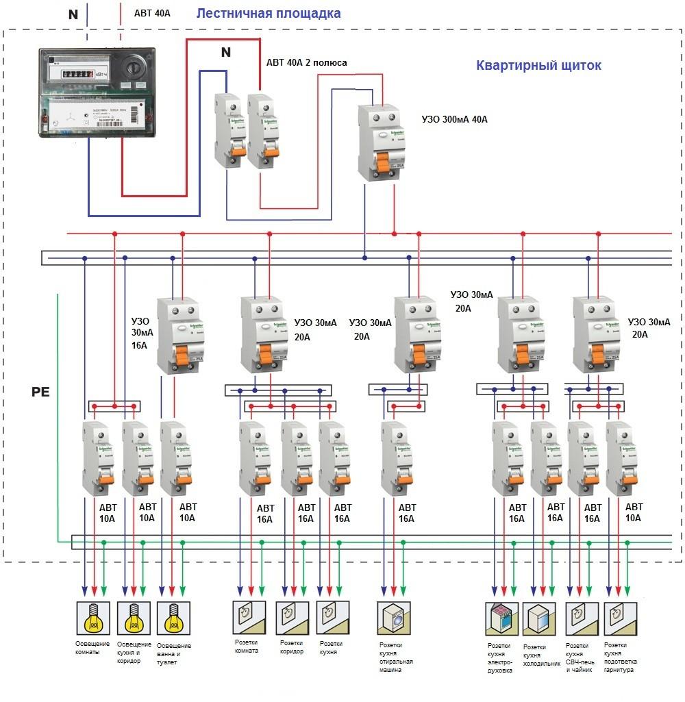Схема электропроводки: проектирование, разбор сокращений и условных обозначений (115 фото)