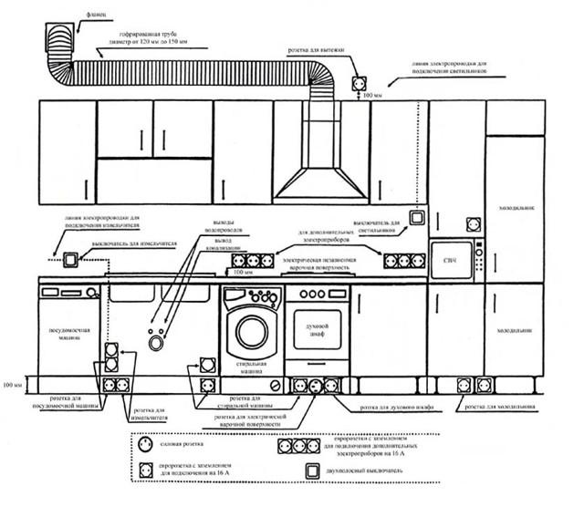 Ретро проводка: что это такое и особенности открытого монтажа в деревянных домах