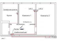 Делитель или разветвитель для телевизионного кабеля
