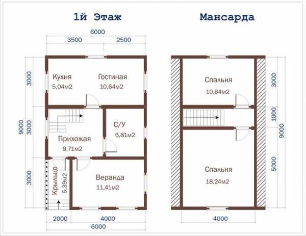дом 6 на 10 с мансардой