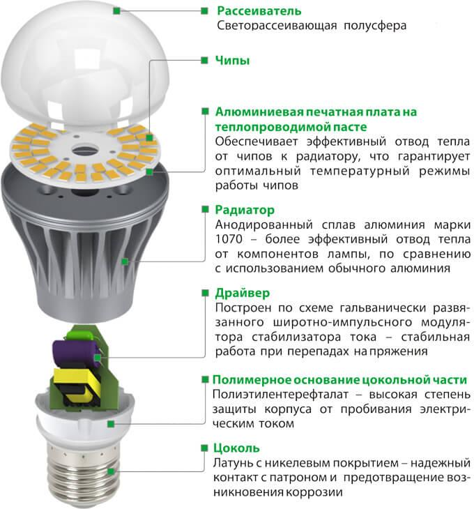 Моргает лампочка при выключенном выключателе: причины и способы устранения