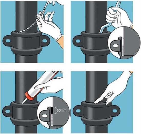 Анаэробные герметики для резьбовых соединений