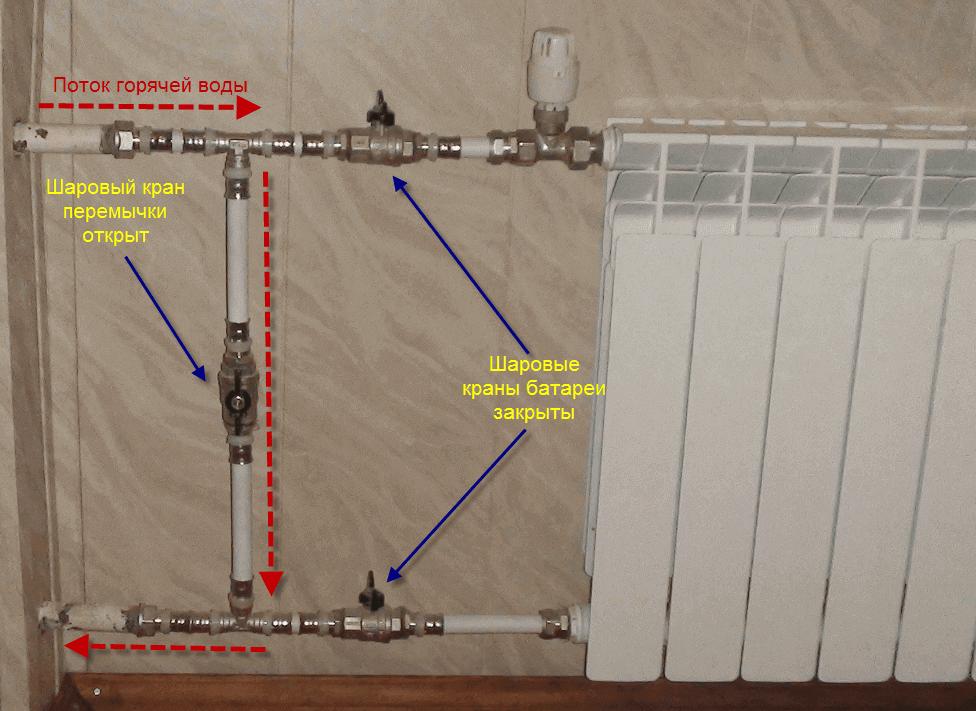 Напольные радиаторы отопления: выбираем напольные батареи отопления, фото и видео примеры