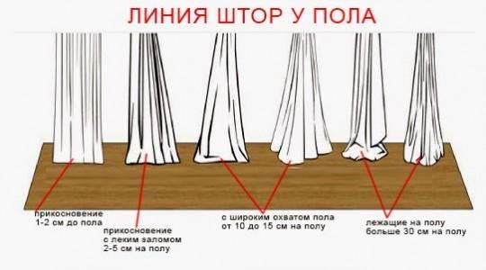 Как замерить рулонные шторы на пластиковые окна (17 фото): как правильно сделать замер рулонной жалюзи