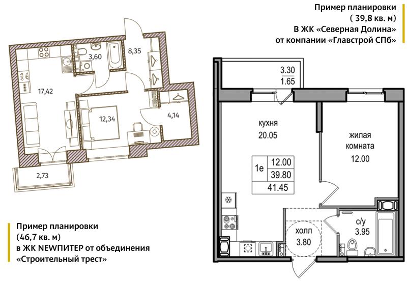 Еврооднушки и евродвушки: новый формат квартир - портал о застройщиках дом контроль