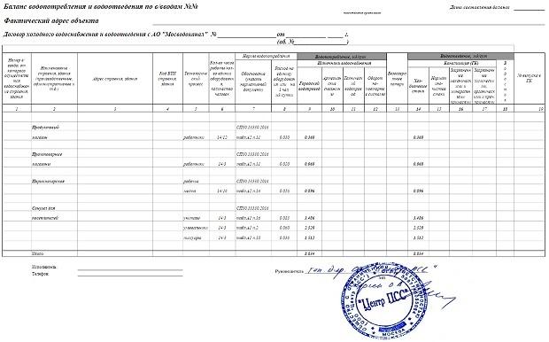 Водохозяйственный баланс предприятия образец - masakarton.com