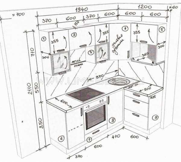 Размеры кухонных шкафов: какими бывают и как подобрать нужный?