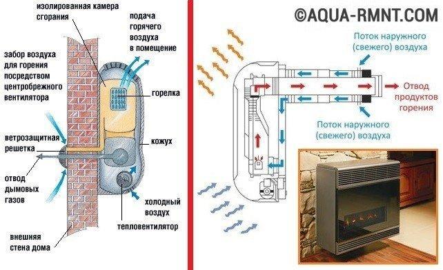 газовый обогреватель для террасы