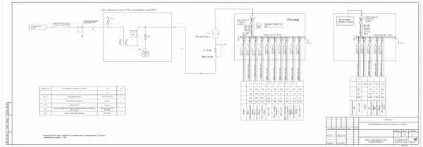 Схемы по строительству скачать | исполнительная документация