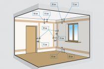 Фундамент для одноэтажного дома — высота и глубина