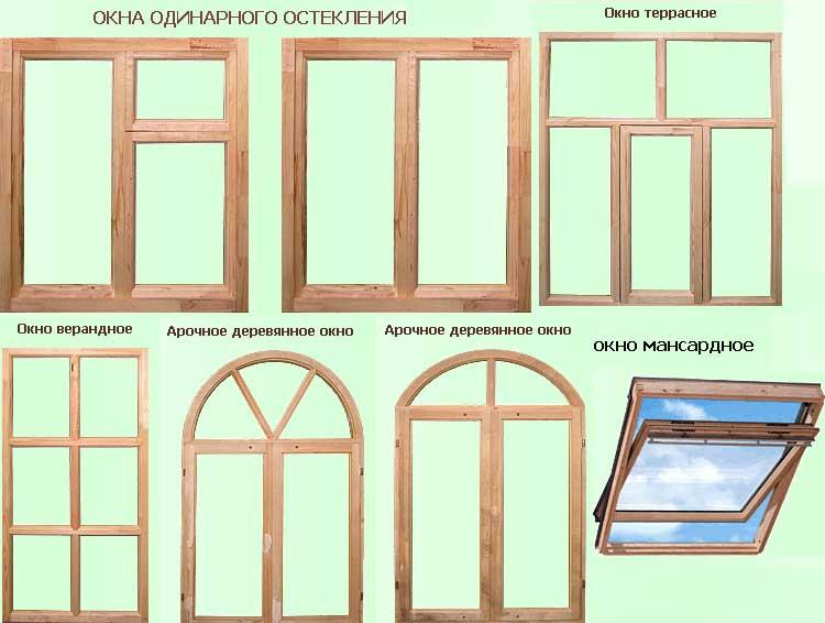 Деревянные окна со стеклопакетом недорого на заказ, евроокна и цена от производителя в москве   drev.pro