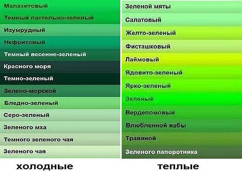 Сочетание зеленого цвета. таблицы, фото | lookcolor