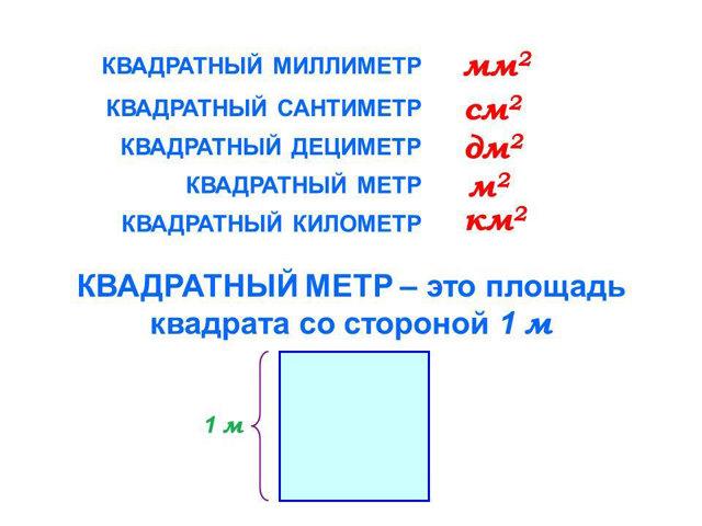 Закон квадрата-куба