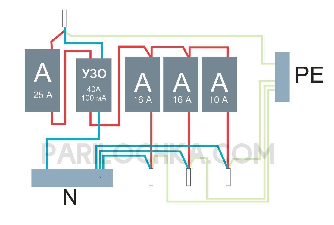 провод для бани термостойкий