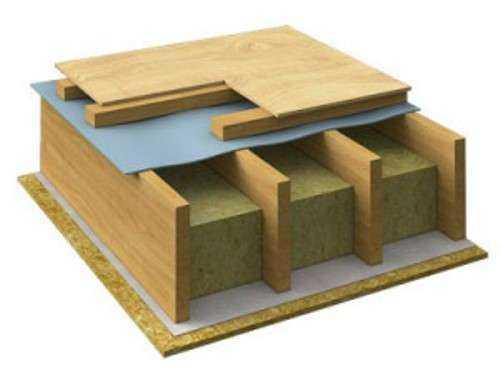 Виды, конструкция и устройство современных деревянных перекрытий домов