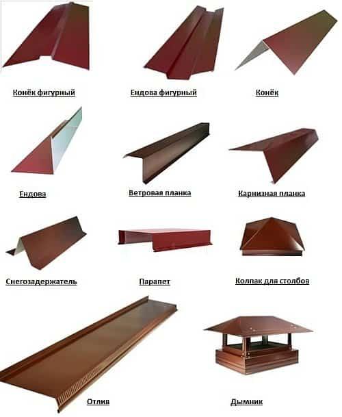 Карнизная, торцевая, фронтонная и ветровая планка для металлочерепицы, фотографии и видео