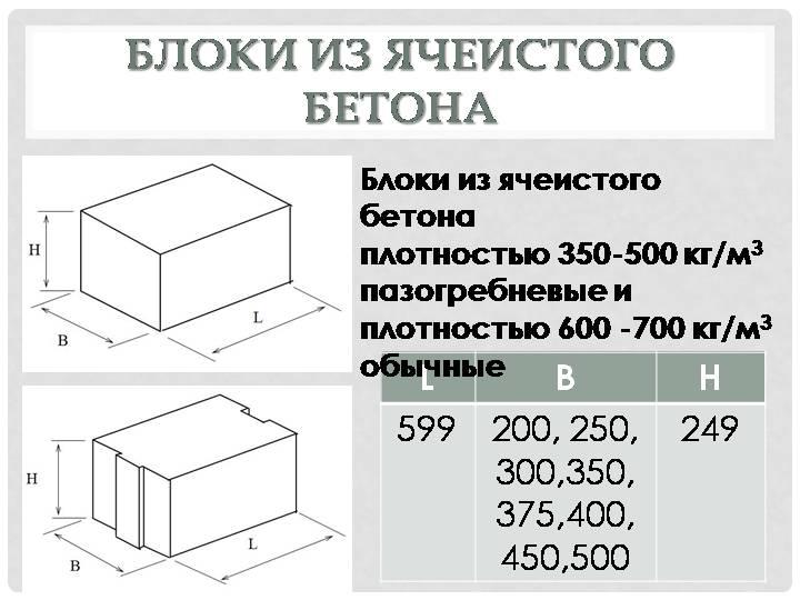 поритеп новомичуринск официальный сайт