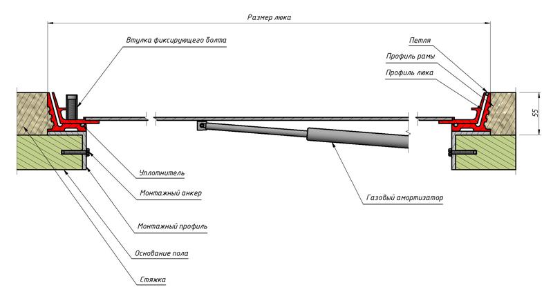 Подъемный механизм для крышки погреба своими руками: выбор материала, пошаговое руководство