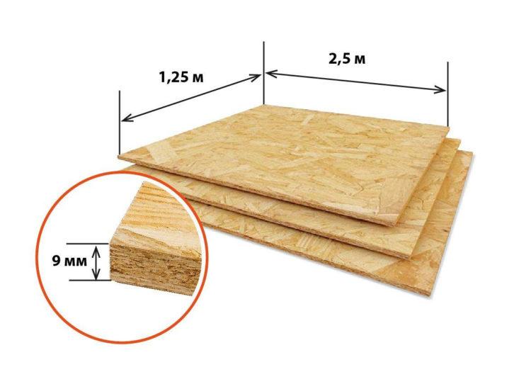 юсби строительный материал
