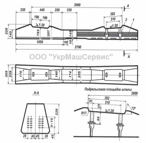 Вес и размер стандартной пропитанной деревянной железнодорожной шпалы