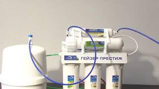 Порядок установки картриджей в фильтрах для воды