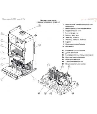 Инструкция по подключению газового котла protherm пантера (12-25 квт) + отзывы владельцев