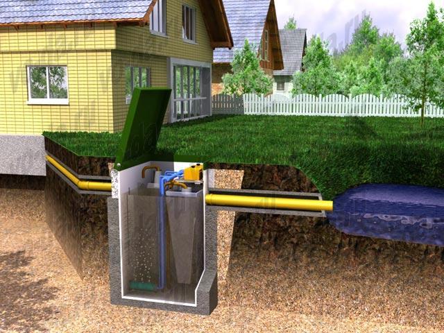 Очистные сооружения хозяйственно-бытовых сточных вод: устройство и принцип работы